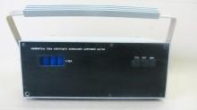 Щ41160 Измерители тока